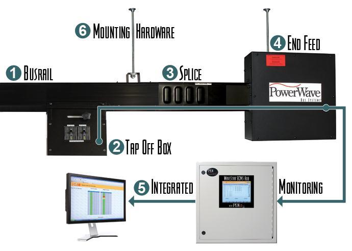 PDIPower_PowerWave_BusSystem_ImagesShowingSixComponents